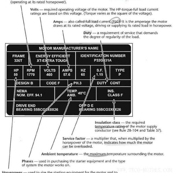 采购与现场人员必看:电机铭牌参数中英文对照 电机知识 第2张