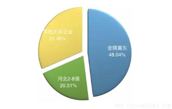 【建材】河北多地停窑升级 后错峰时代开启 行业资讯 第1张