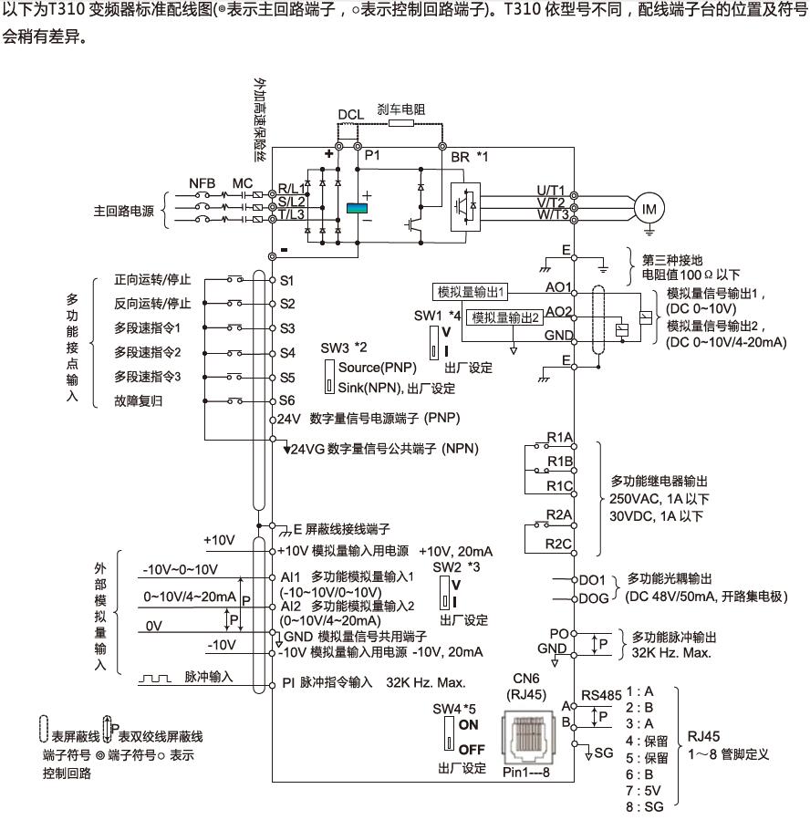 T310变频器接线图