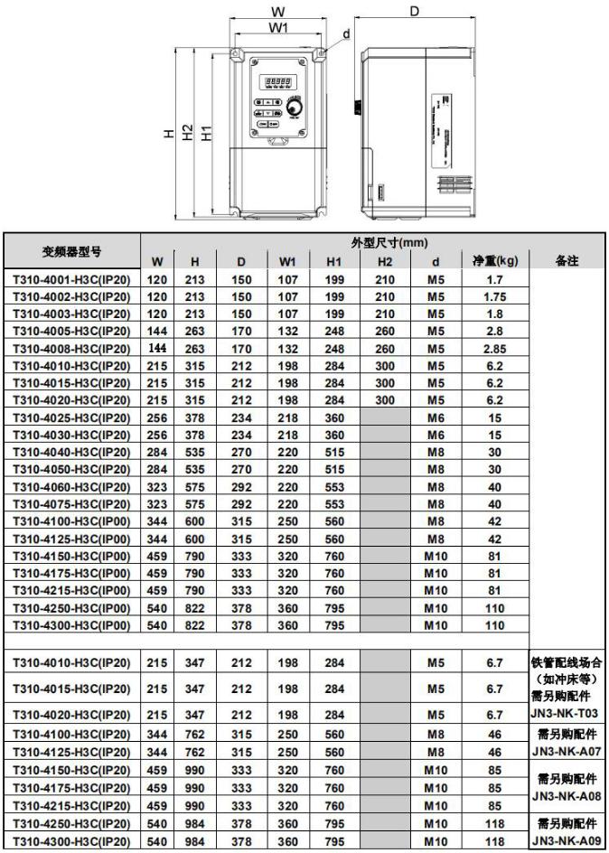 T310变频器尺寸