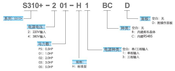 S310+变频器型号说明.png