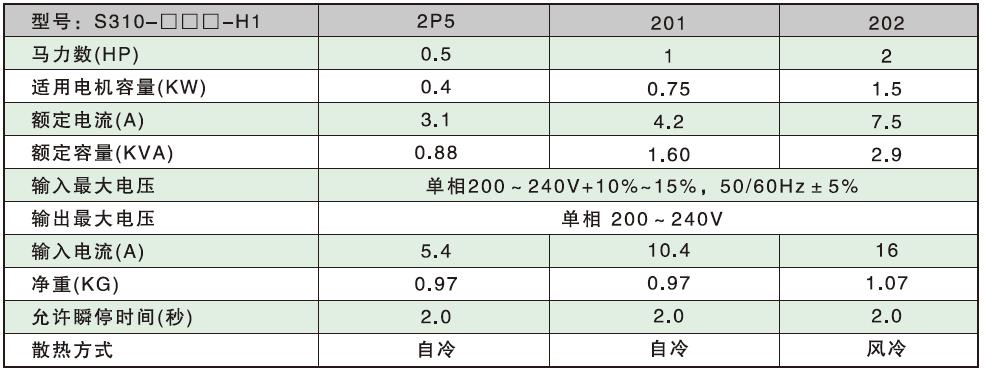 变频器规格参数.png