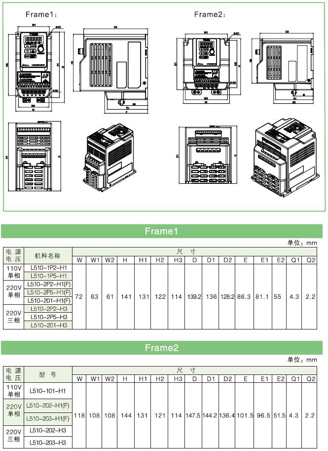 L510变频器安装尺寸图.png