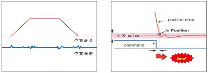JSDAP伺服驱动器.png