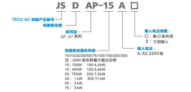 JSDAP伺服驱动器型号说明.png