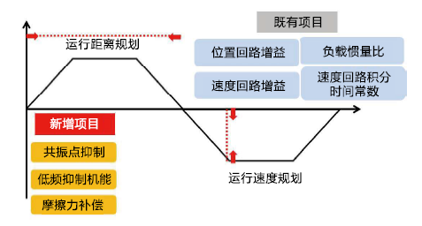 JSDL2伺服驱动器.png