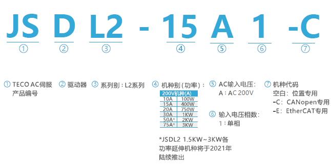 JSDL2伺服驱动器型号说明.png