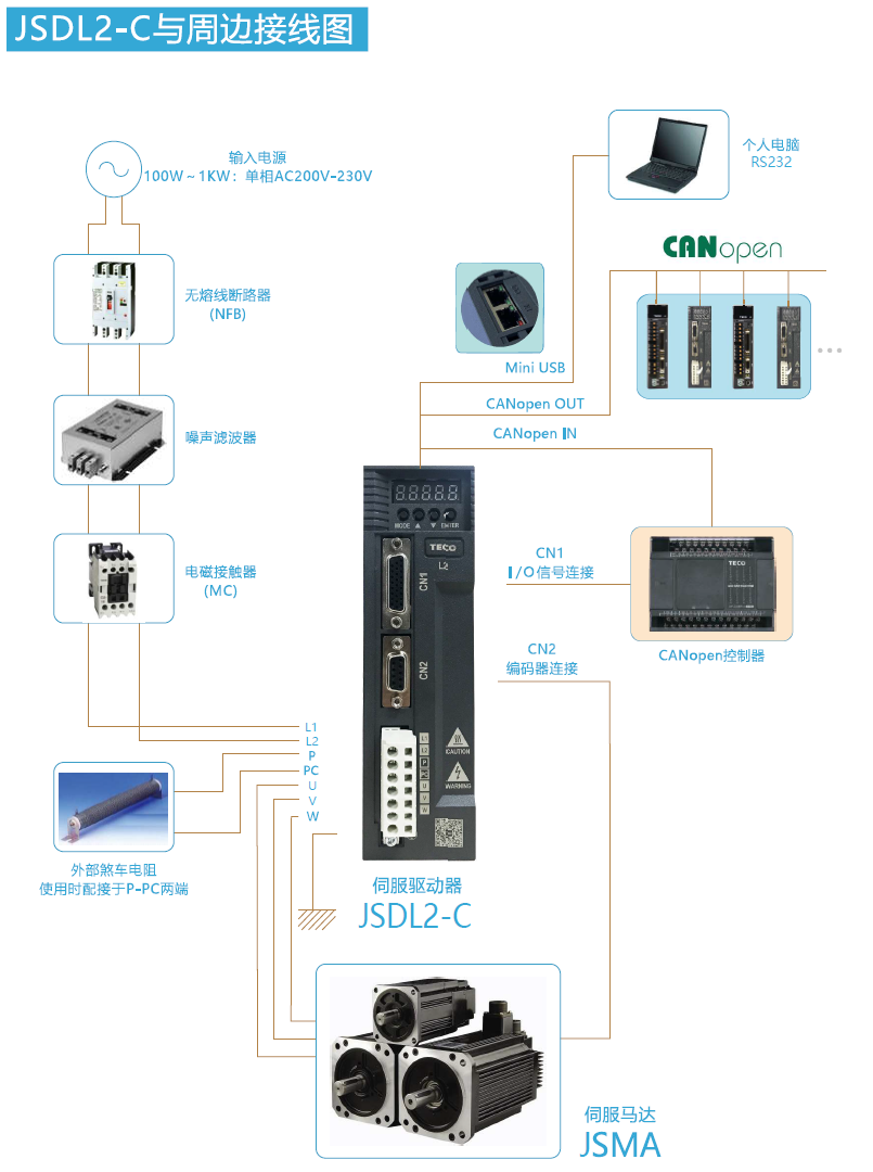 JSDL2伺服驱动器接线图.png