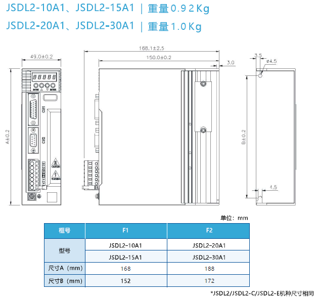 JSDL2伺服驱动器尺寸图.png