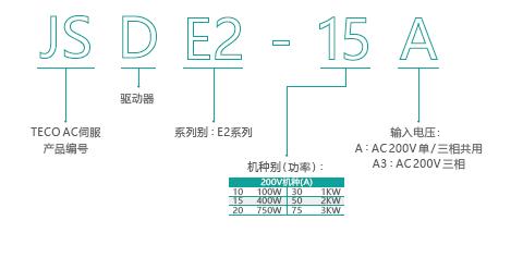 东元JSDE2伺服驱动器型号说明.png