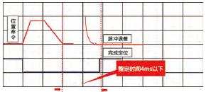 东元JSDE2伺服驱动器.png