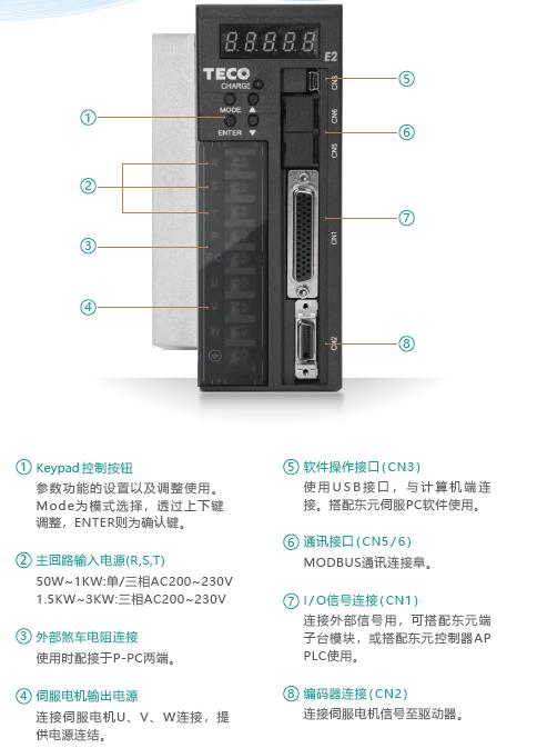东元JSDE2伺服驱动器界面说明.png
