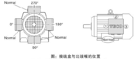 东元BR减速机电机接线盒.png
