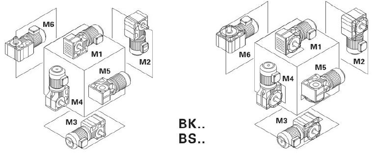 东元K系列减速机安装位置.png
